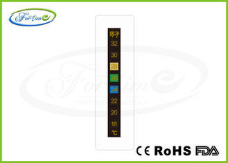Color Change LCD Thermometer Strip