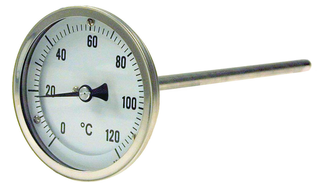 sales thermometer